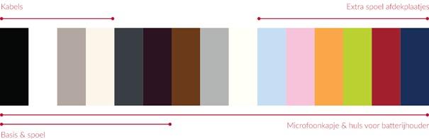 MED-EL kleurenspectrum